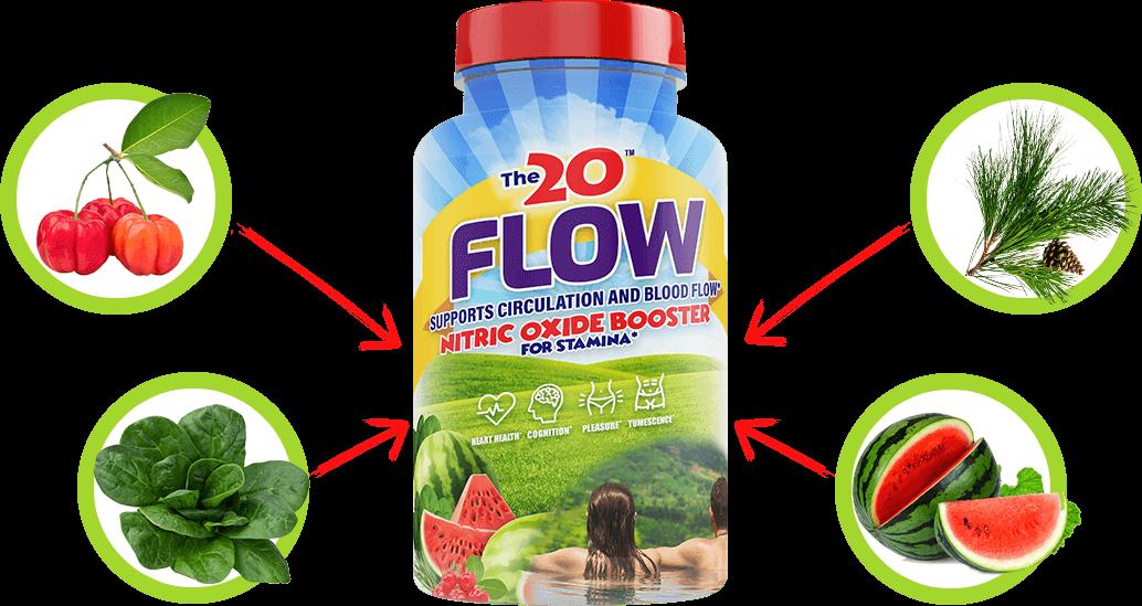 The 20 Flow - female libido stimulants